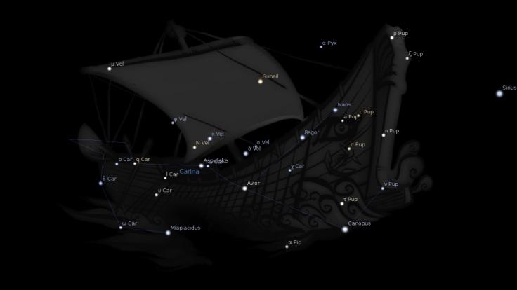 argo the ship constellation