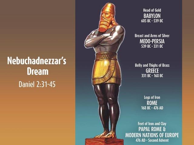 Nebuchadnezzar's STATUE DREAM 2