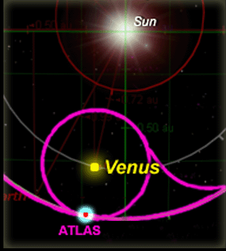 LHC-ATLAS-Venus-closeup