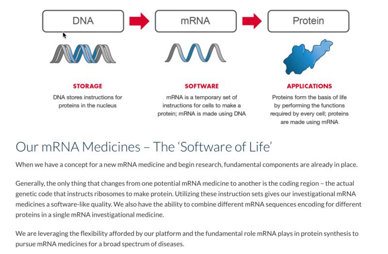 Moderna-mRNA-operating-system-software-of-life-e1609870953659